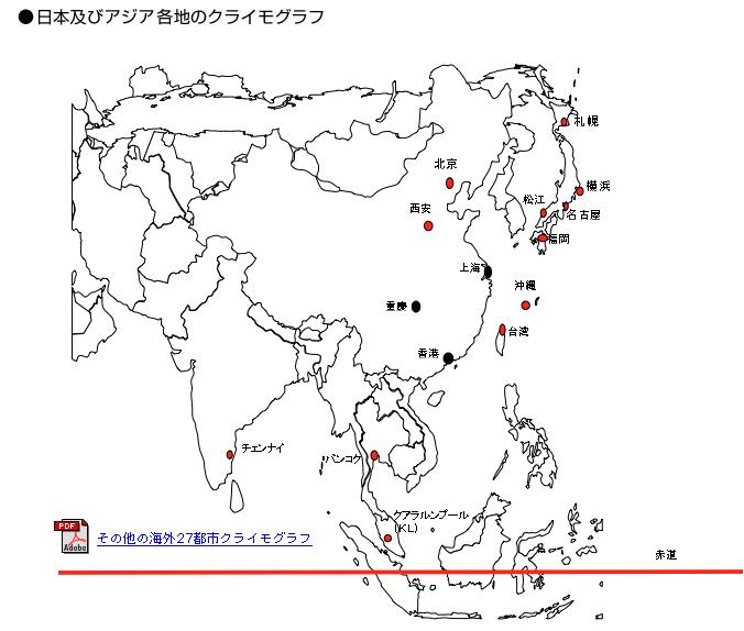 日本及びアジア各国のクライモグラフ